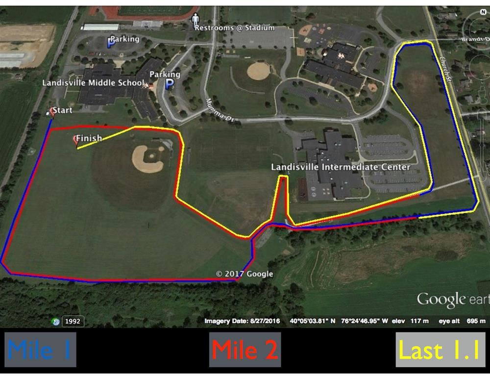 High School XC Course