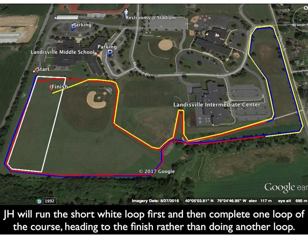 Jr High XC Course